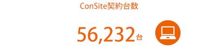 ConSite契約台数