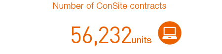 Number of ConSite contracts
