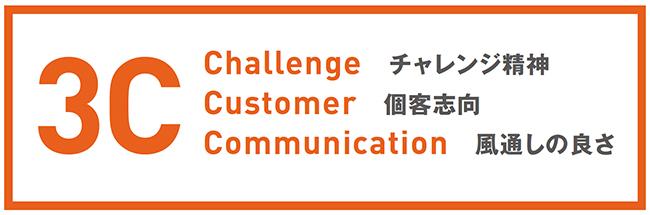 3C:Challenge チャレンジ精神/Customer 個客志向/Communication 風通しの良さ