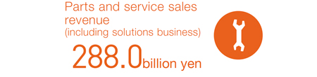 Parts and service sales revenue